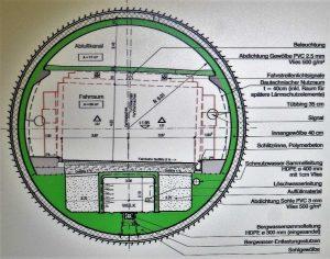 Bild 7: Tunnelquerschnitt STB