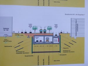 Straßen Kriegsstraße im Bau (Quelle: KASIG)